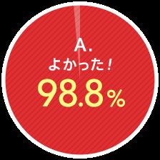 A.よかった!98.8%