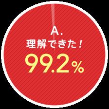A.理解できた!99.2%